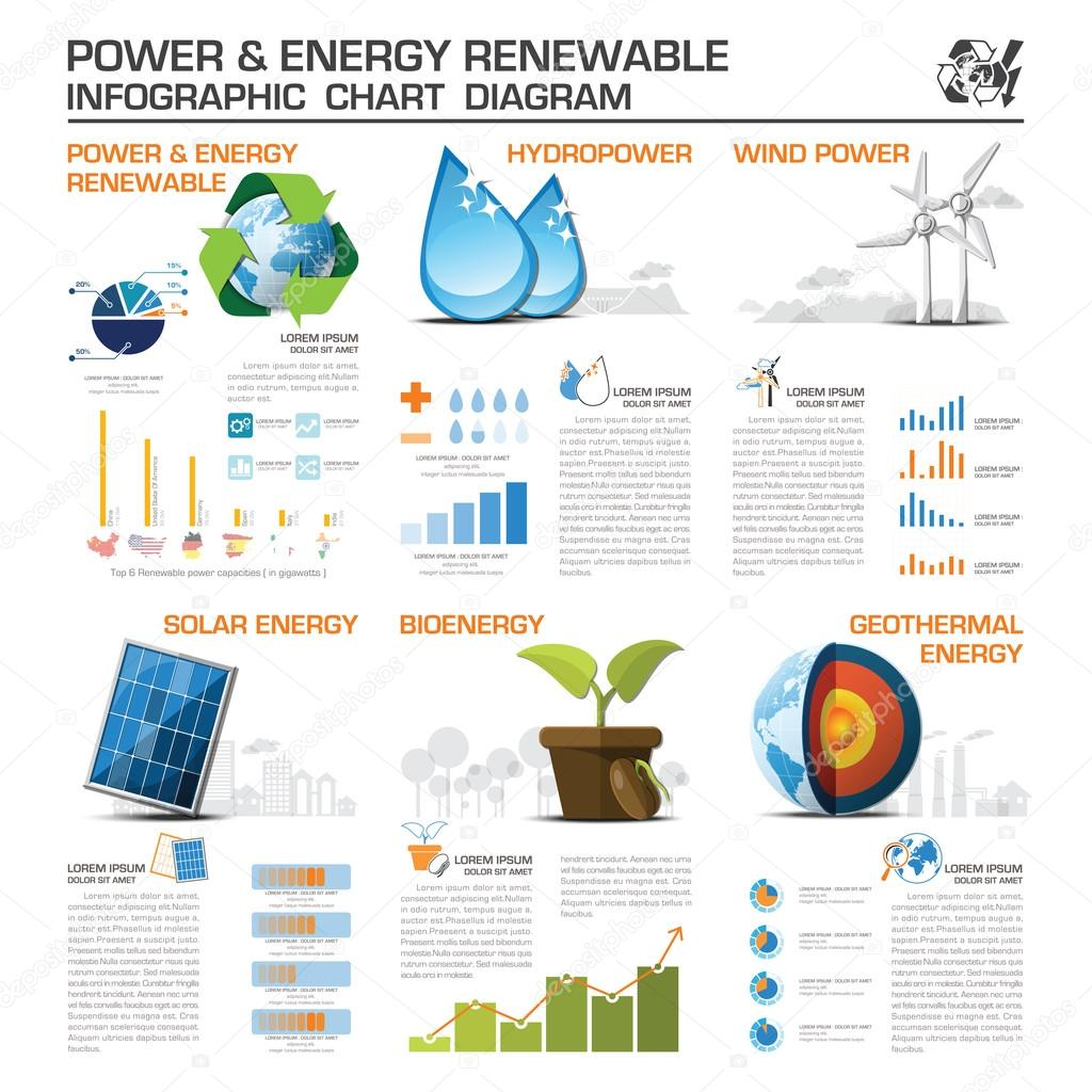 Power And Energy Renewable Infographic Chart Diagram