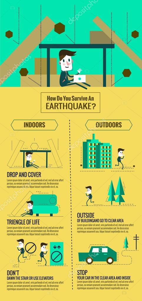 Earthquake escape infographic. how do you servive an earthquake.