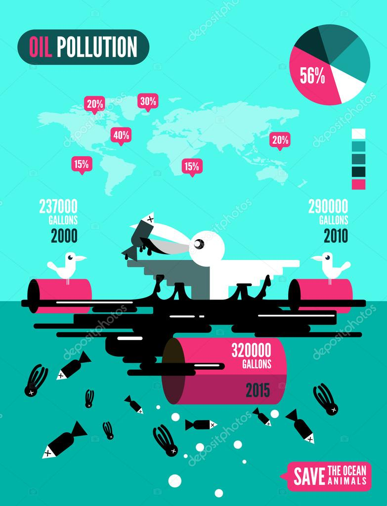 Seagulls with dead fishes and oil tank in polluted ocean infographics.