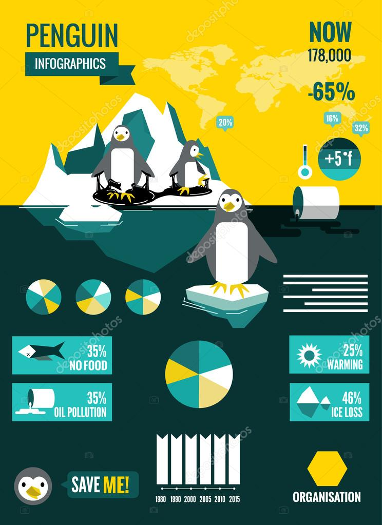 Penguins with polluted ocean and global warming Infographics.