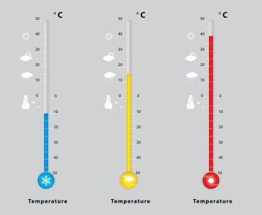 Measurement temperature