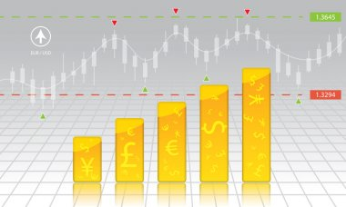 Forex, currency exchange