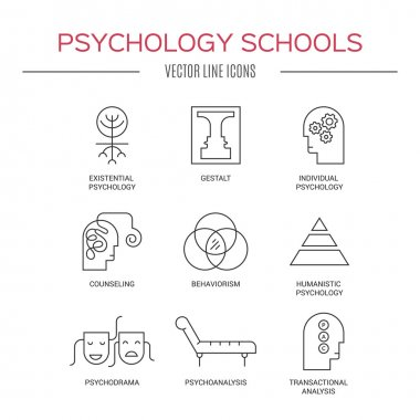 icons introducing different psychology theories