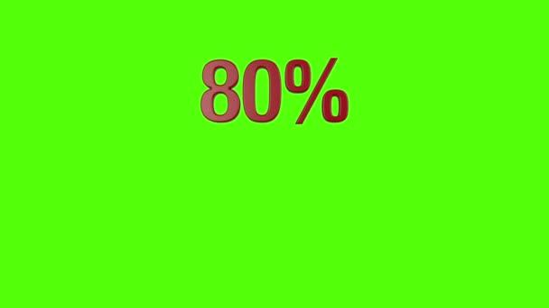 sechs Animationen mit prozentualem Text: 70, 80, 90, 100,%, Verkauf