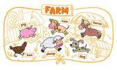 sada Farma zvířat