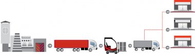 logistics icons. Delivery of cargo to sales outlets.