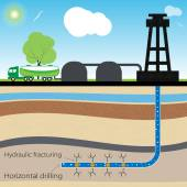 Photo Hydraulic fracturing