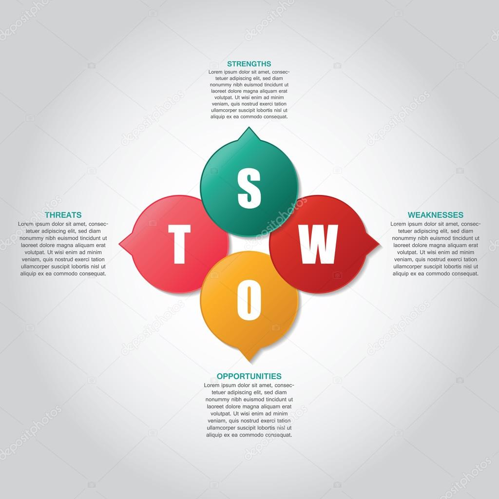 swot of hft in hong kong Keywords mcdonald, hong kong, swot analysis, external environment, multinational corporation 0 like 0 tweet introductionin the early 1940's, two brothers opened a burger restaurant that was based on standardized preparation called the speedee service system.