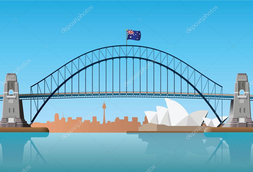 Javascript date gettime in Sydney