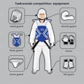 Taekwondo Zaízení sportovní soutěže