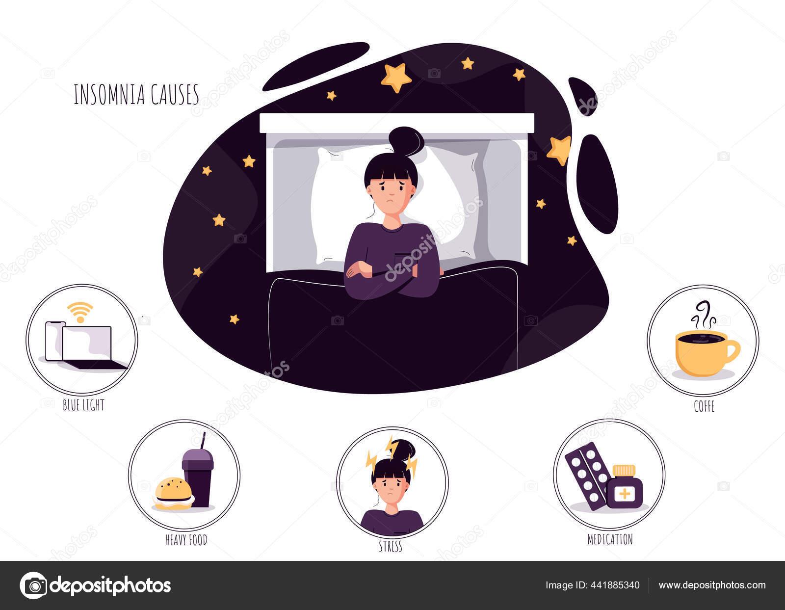 Womans Insomnia Berbaring Di Tempat Tidur Di Malam Hari Lelah Manusia Menderita Gangguan Tidur Insomnia Mimpi Buruk Kurang Tidur Stok Vektor C Shynkevich91 Gmail Com 441885340