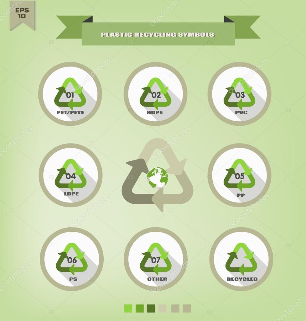 Plastic Recycling Symbols Stock Vector Ahax 90327832