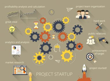Project startup process
