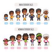 African American Generations Set