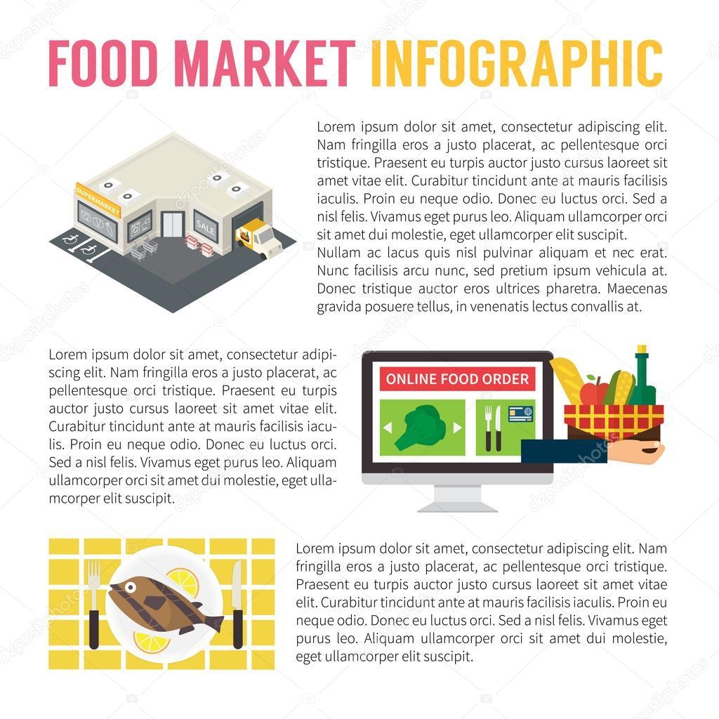 Mercato alimentare infographics, supermercato, shopping online e la ...