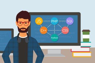 Programming and coding. Flat vector