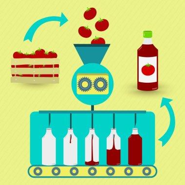 Ketchup fabrication process