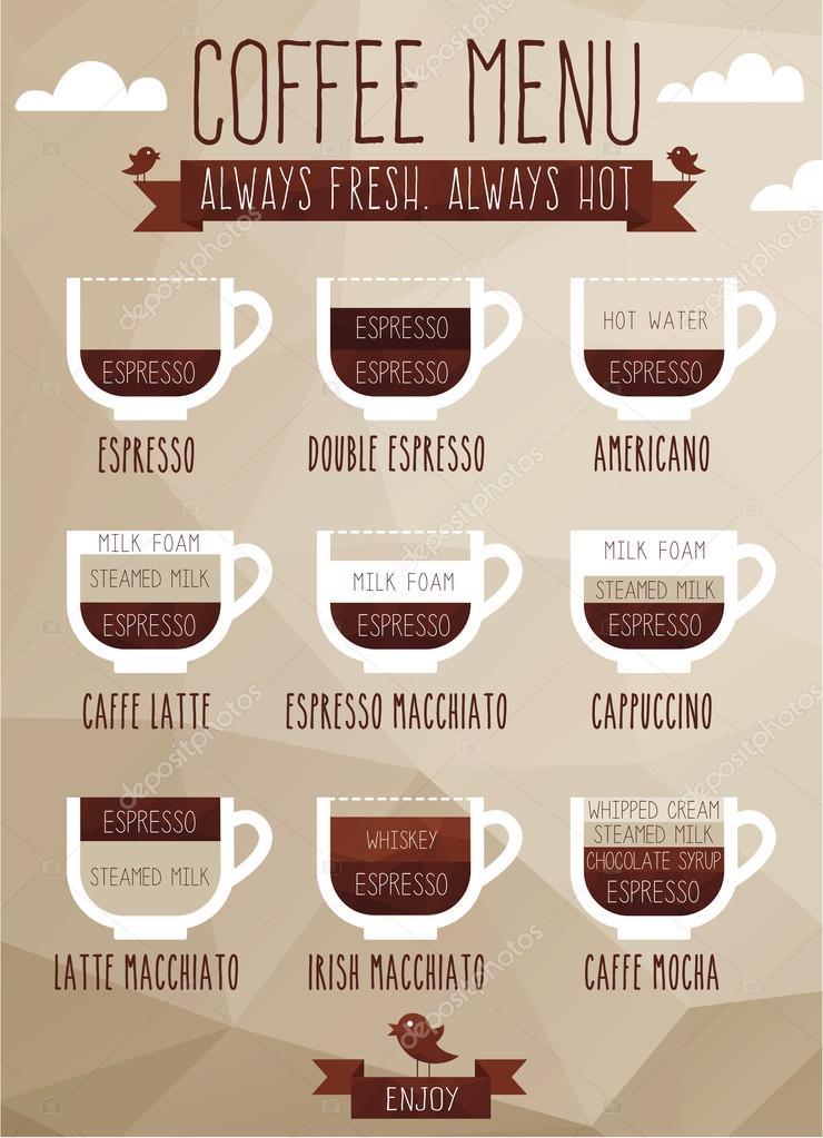 Menü mit einer Tassen Kaffee-Getränke — Stockvektor © lenkaserbina ...