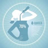 pitné vody 2