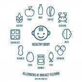 Alergeny v kojení ikony nastavit