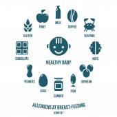 Allergének a szoptatás ikonok beállítása