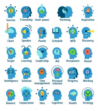 Flat pictogram icons set of human brain working, feelings and emotions.
