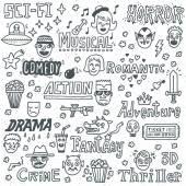 Film Műfajok. TV-műsorok