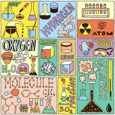 Chemistry Science Banners set.