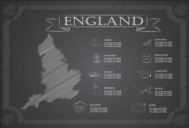 English infographics, statistical data, sights.