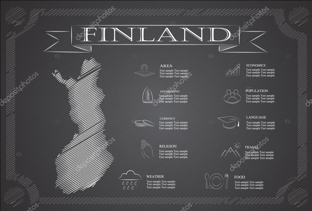 Finland infographics, statistical data, sights.