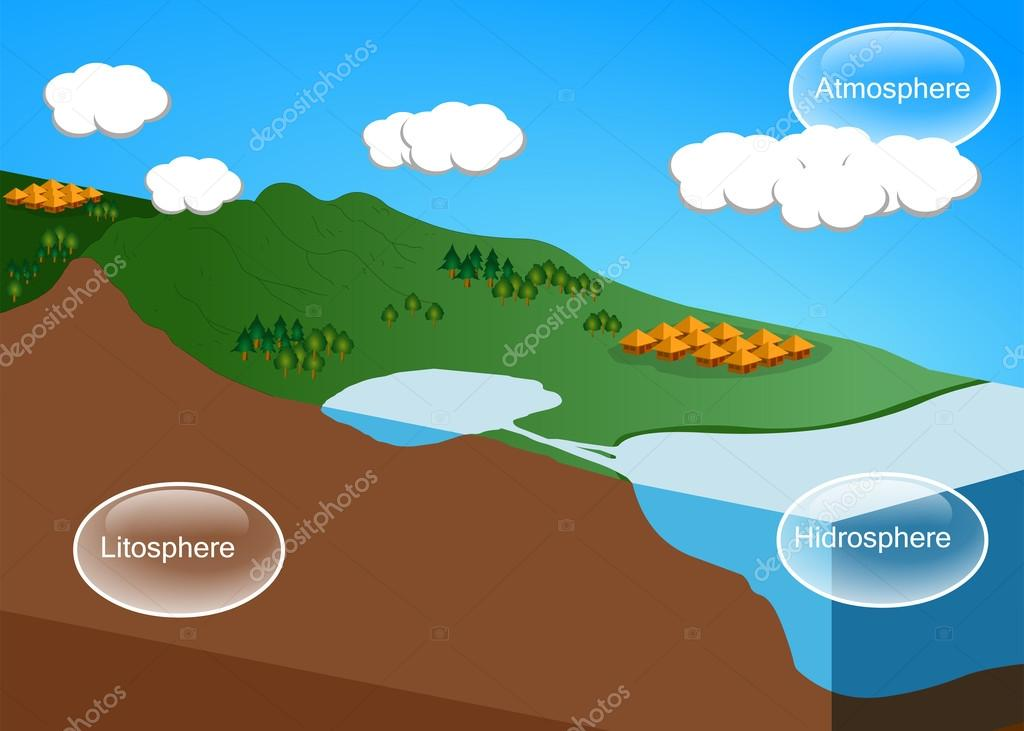 The water cycle stock vector kastarisentra 52440725 water cycle diagram very easy to edit eps10 vector by kastarisentra ccuart Choice Image