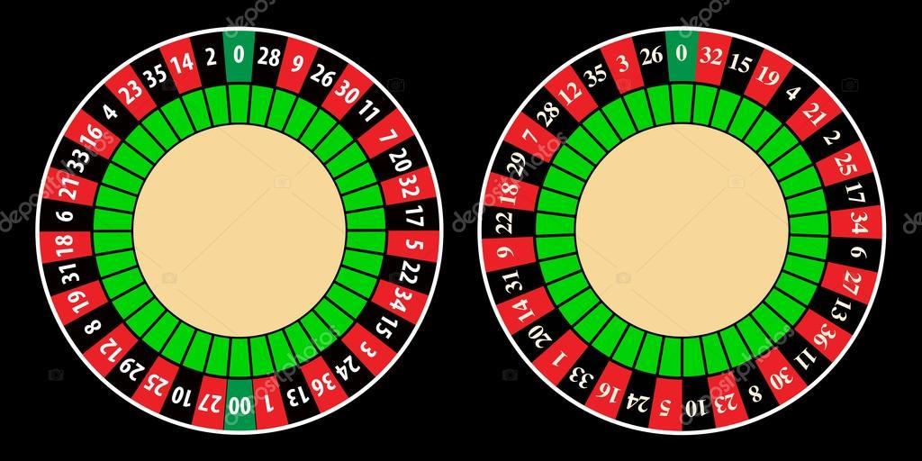 Європейська рулетка грати на гроші