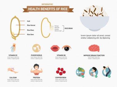 Health benefits of rice infographics.vector