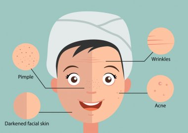 problem skin