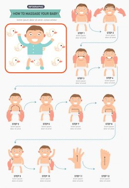 How to massage your baby infographic