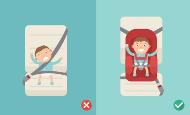 Right and wrong ways for using the car seat for a baby