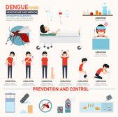 Horečka dengue infografika