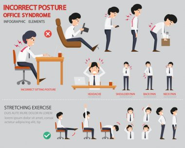 Incorrect posture and office syndrome infographic
