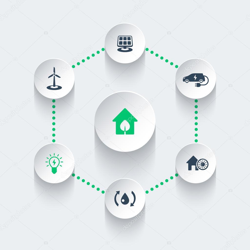maison écologique verte, technologies, icônes modernes d'économie d