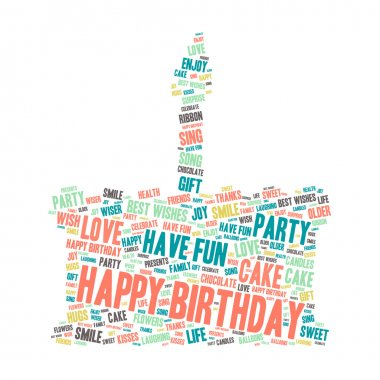 Word Cloud - Happy Birthday Celebration - Cake