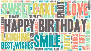 Word Cloud - Happy Birthday Celebration colorful wordclouds about celebrating your birthday Blue, green, yellow, pink, grey clip art vector