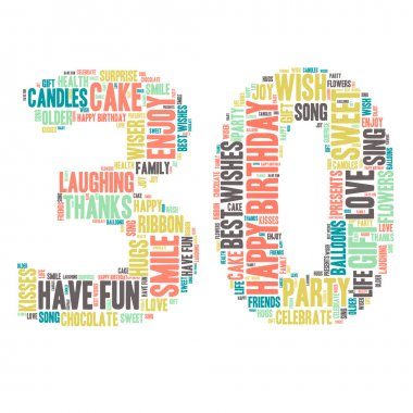 Word Cloud - Happy Birthday Celebration - 30