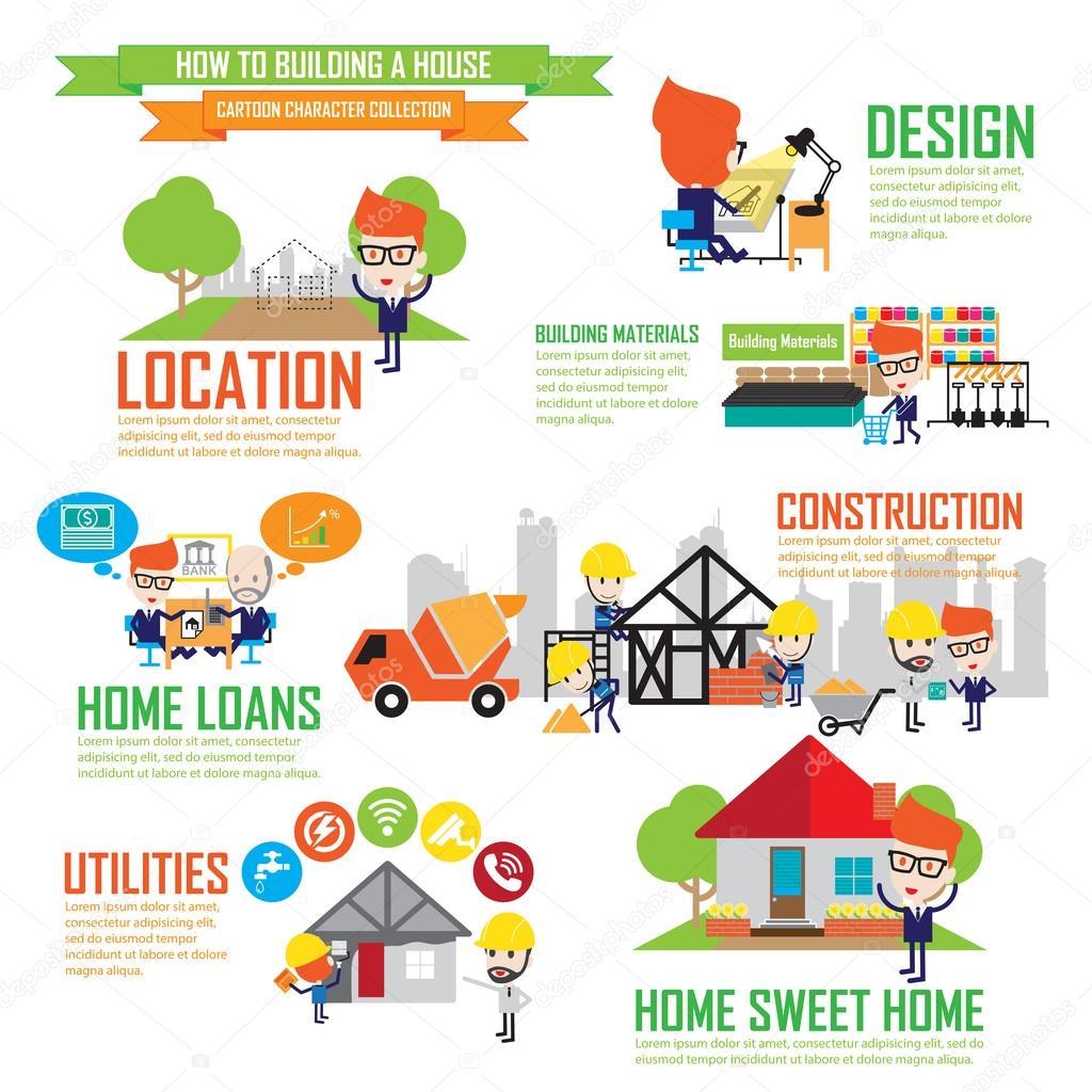 Schritt Für Schritt Informationen über Hausbau, Cartoon Zeichen Inf U2014  Stockvektor