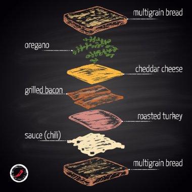 Chalk painted Turkey sandwich.