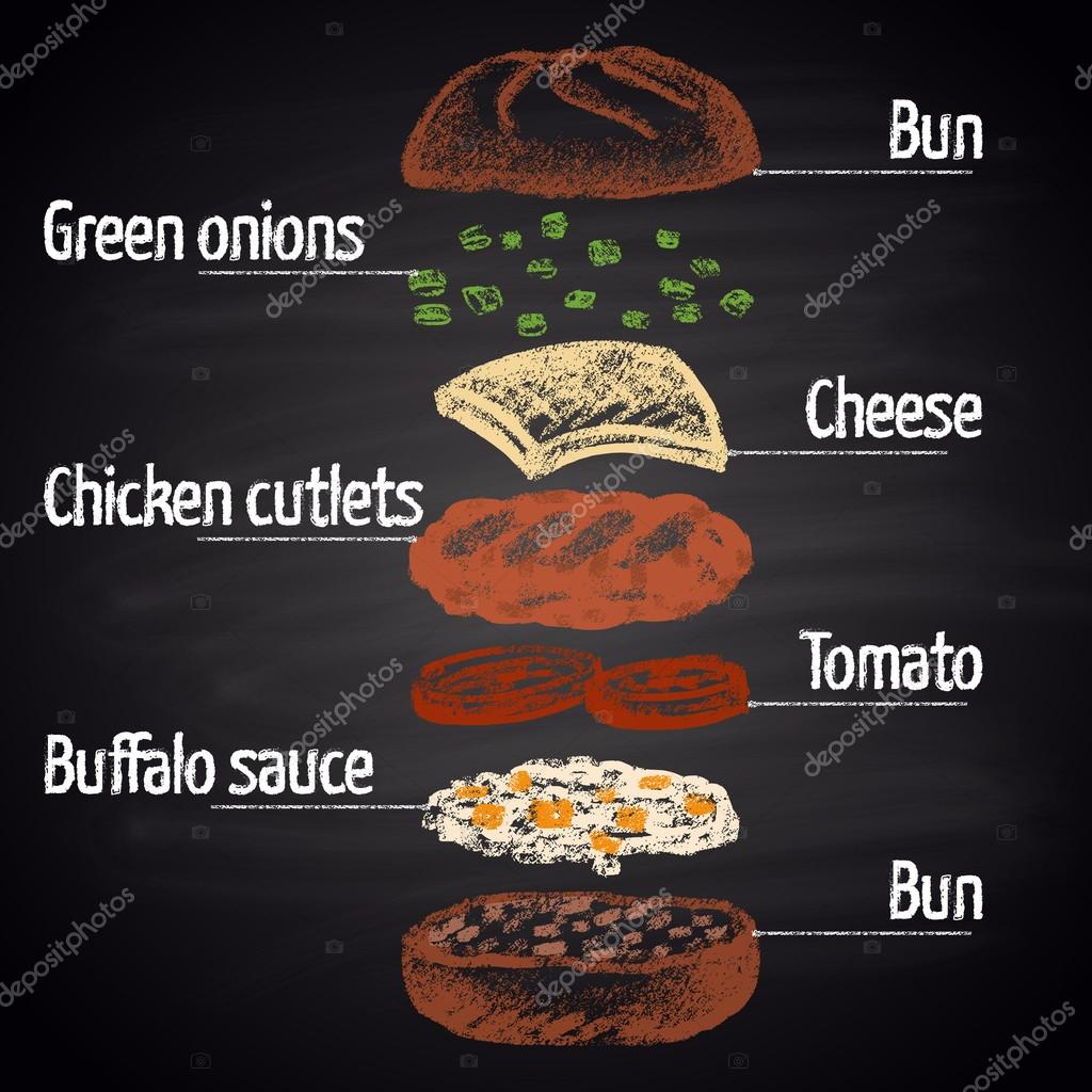 Buffalo chicken burger ingredients.
