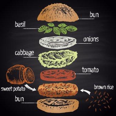 Vegan burger ingredients with text.