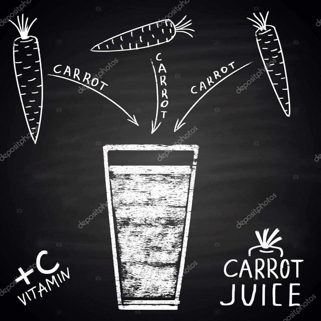 Chalk painted  glass with carrot juice.