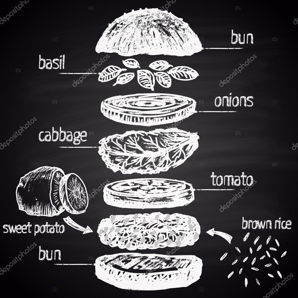 Vegan burger ingredients with text.