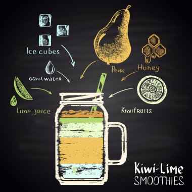 glass with kiwi-lime smoothie