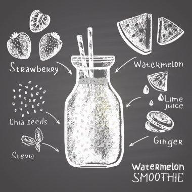 watermelon sugar free smoothie